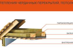 Общая схема утепления чердачных перекрытий и потолка.