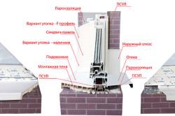 Схема монтажа окна со звуковой и тепловой изоляцией