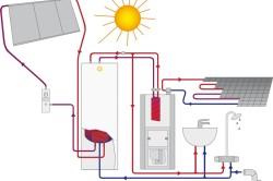 Схема отопления на солнечной энергии.