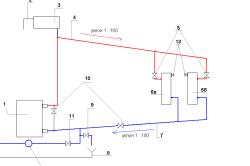 Схема подключения батарей (радиаторов) в системе отопления с природной циркуляцией теплоносителя