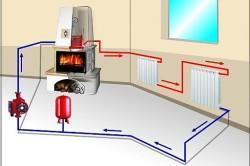 Схема системы отопления от дровяной печи.
