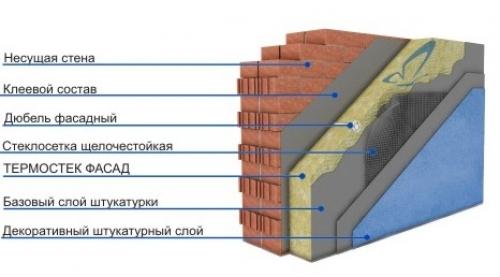 penoplastom
