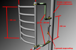 Схема установки полотенцесушителей