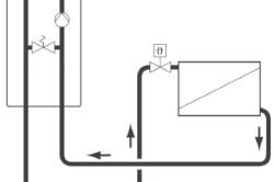 Схема подключения газового котла напрямую к системе отопления