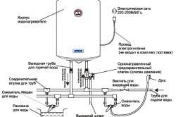 Схема подключения накопительного водонагревателя к электросети.