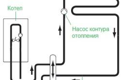 Схема подключения газового котла через гидравлический разделитель