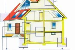 Схема применения керамзита в утеплении дома