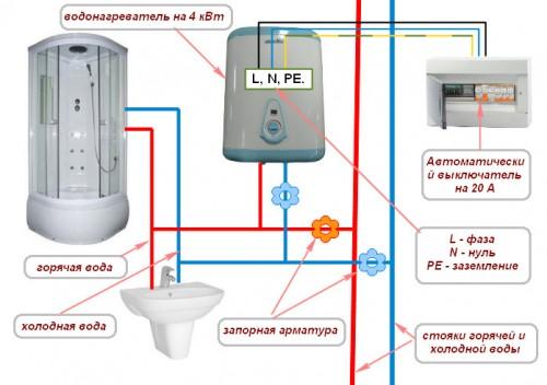 Принцип работы электрического проточного водонагревателя