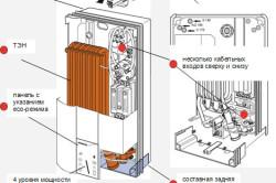 Схема состава проточного водонагревателя.