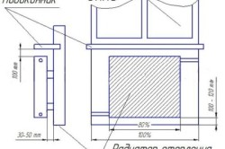 Нормы и правила монтажа прибора отопления: расстояния от пола, стен, подоконника