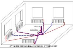 Схема радиаторного отопления загородного дома