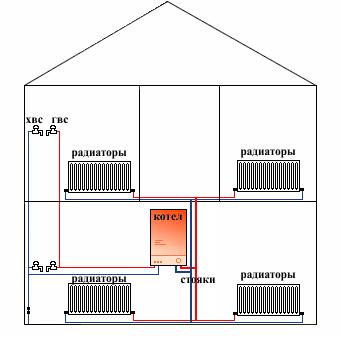 Монтаж отопления в одноэтажном частном доме своими руками