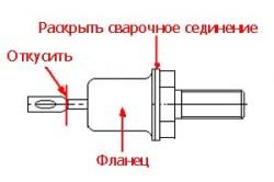 Рис. 5. Правильная обрезка диода