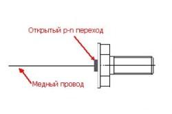 Рис. 6. Пример правильно обрезанного диода