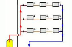 Рисунок 1: однотрубная горизонтальная проточная система