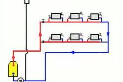 Рисунок 2: однотрубная горизонтальная система с замыкающими участками