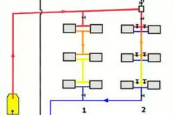 Рисунок 3: однотрубная вертикальная система отопления