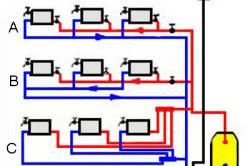 Рисунок 4: двухтрубная горизонтальная система