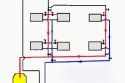 Рисунок 5: двухтрубная вертикальная система с нижней разводкой