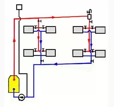 Рисунок 6: двухтрубная вертикальная система с верхней разводкой