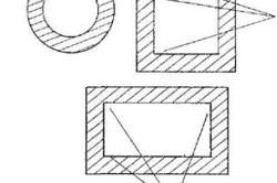 Формы поперечного сечения дымоходов: а — наиболее оптимальная форма дымохода, б — хорошая форма дымохода, в — допустимая форма дымохода, 1 — места отложения сажи.