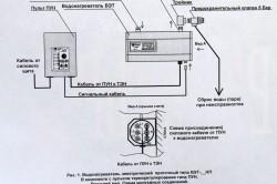 Подключение проточного нагревателя