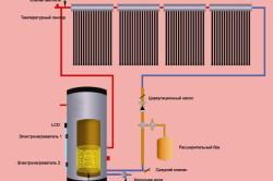 Схема электрического отопления для частного дома