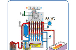 Схема монтажа газового настенного котла.
