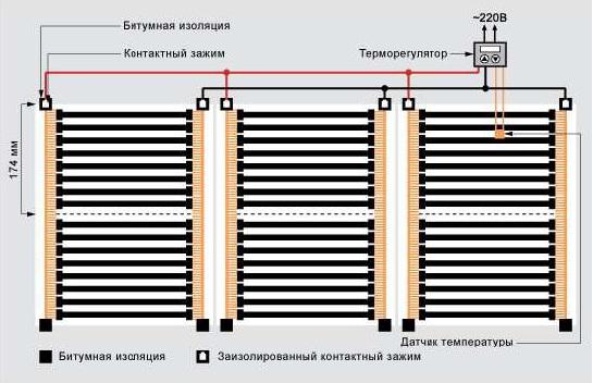 Монтаж теплого пола электрического своими руками