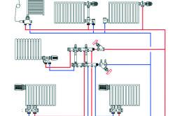 Схема коллекторной разводки труб отопления