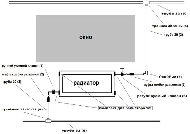 Схема монтажа радиатора отопления на полипропиленовых трубах
