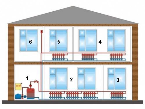 Схема отопления гаража от дома