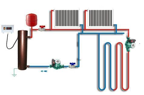 Отопление для дачи электрическое своими руками