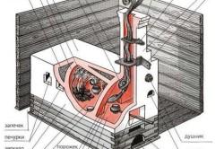 Схема строения печи