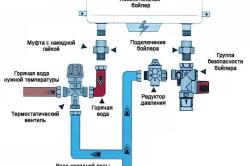 Схема подключения бойлера к водопроводу.