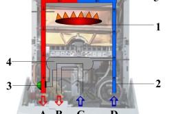 Гидравлическая схема двухконтурного котла в режиме отопления