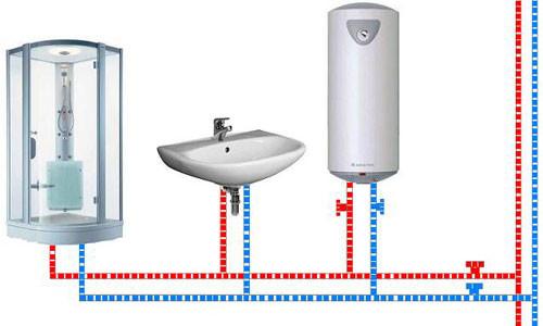 Общая схема подключения газового котла для водоснабжения.