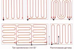 Варианты укладки нагревательных кабелей
