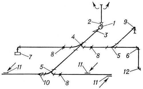 Схема сети вентиляционных воздуховодов