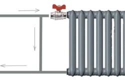 Схема подключения радиатора отопления.