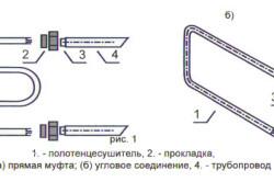 Схема установи водяного полотенцесушителя