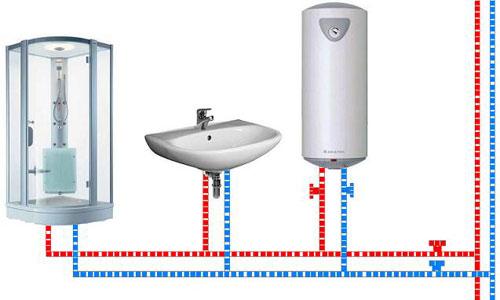 Стандартная схема подключения водонагревателя