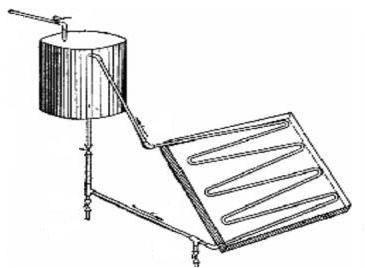 Солнечная система отопления