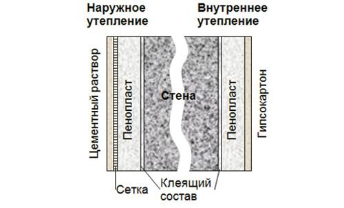 Схема утепления стен изнутри фото 129