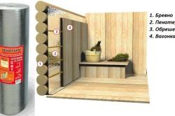 Схема утепления стен изнутри в бане.