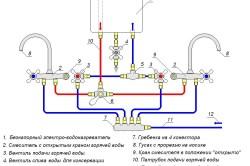 Схема разделения воды безнапорного электро-водонагревателя на два смесителя