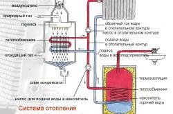 Схема системы отопления с конденсатным котлом и подогревом воды.