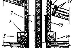 Устройство дымохода из асбестоцементной трубы