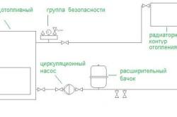 Схема обвязки котла отопления на твердом топливе