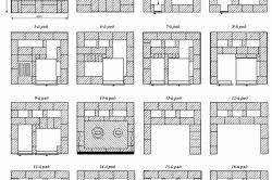 Схема кладки рядов для печи-малютки